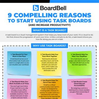 9-compelling-reasons-to-start-using-task-boards-fimg
