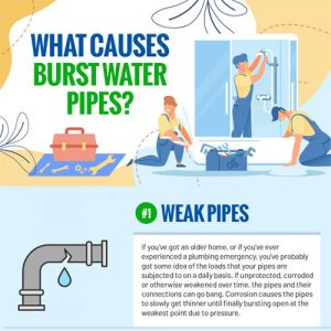 causes-burst-water-pipes-fimg