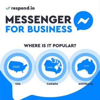 messenger-for-business-fimg