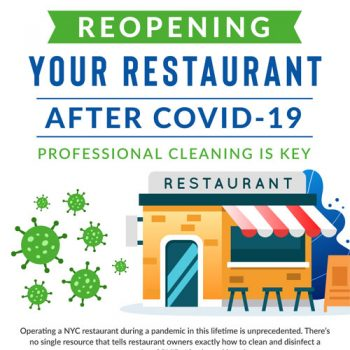 reopening-your-restaurant-after-covid-19-fimg