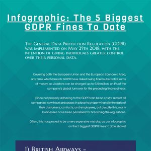 the-5-biggest-gdpr-fines-to-date-fimg