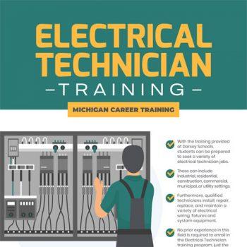 electrical-technician-training-michigan-career-training-fimg