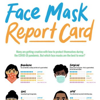 face-mask-report-card-fimg