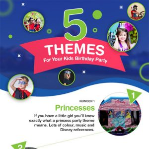 kids-birthday-party-themes-fimg