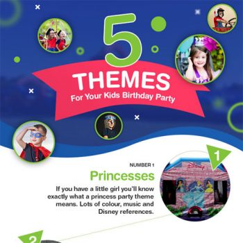 kids-birthday-party-themes-fimg