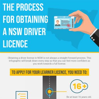 Obtaining a Driver Licence in NSW Australia