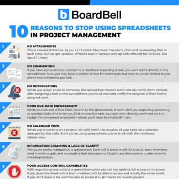 Reasons to Stop Using Spreadsheets in Project Management