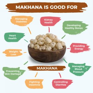 10 Proven Health Benefits of Makhana (Fox Nuts)