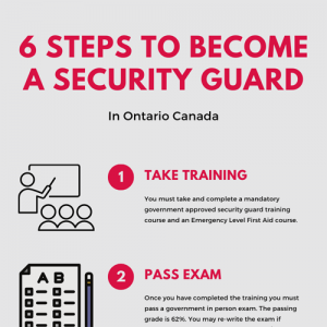 6 Steps To Becoming A Security Guard in Ontario Canada