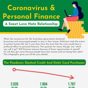 Coronavirus & Personal Finance - A Love Hate Relationship