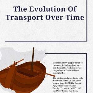 The Evolution Of Transport Over Time