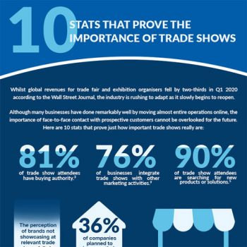 https://www.infographicbee.com/wp-content/uploads/2020/10/the-importance-trade-shows-infographic.jpg