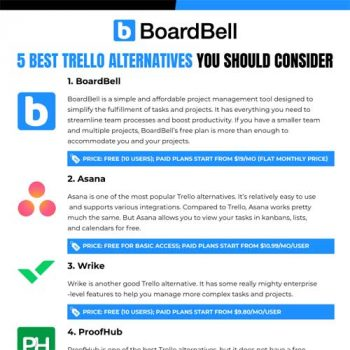 5 Best Trello Alternatives You Should Consider