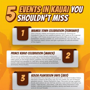 5 Events in Kauai You Shouldn't Miss