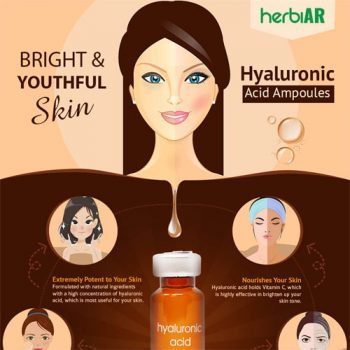 How Hyaluronic Acid Plays A Role In Our Body