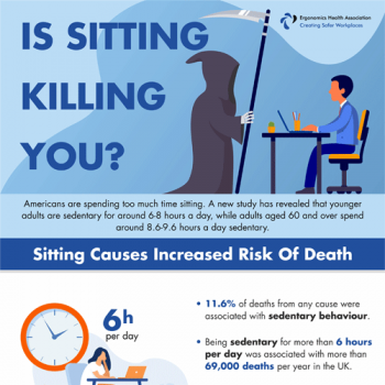 Is Sitting Killing you?