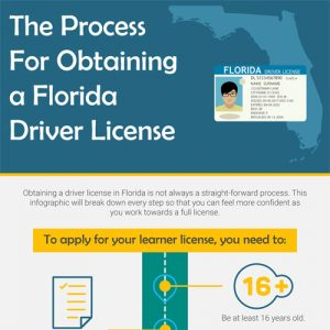 The Process For Obtaining a Driver's License in Florida