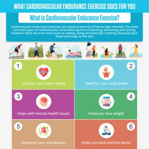 What Cardiovascular Exercise Can Do For You