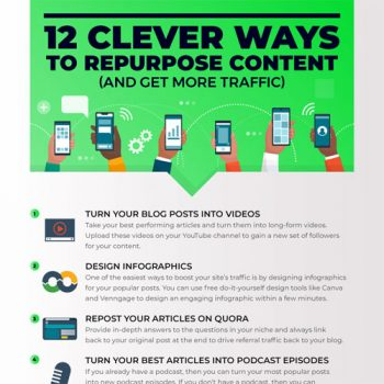 12 Clever Ways to Repurpose Content