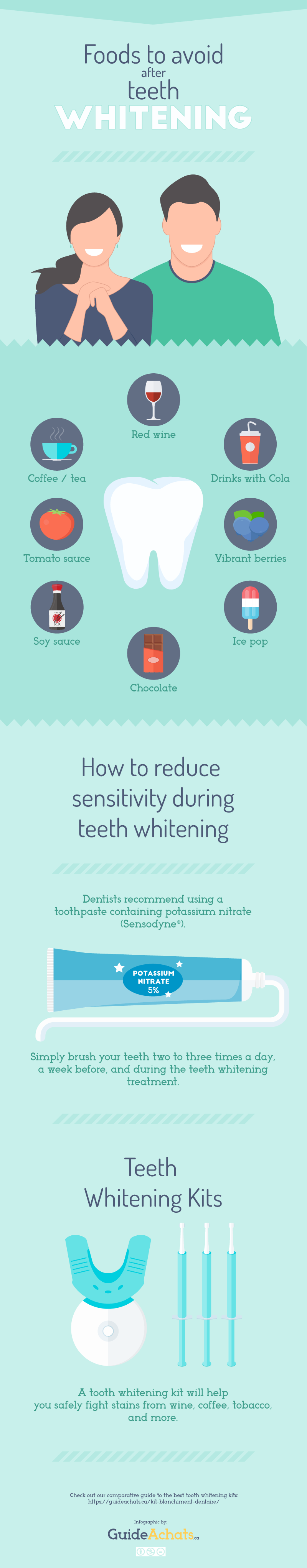 Foods to Avoid After Teeth Whitening