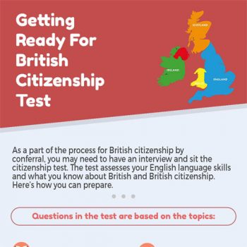 Get Ready For Your UK Citizenship Test