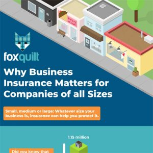 Why Business Insurance Matters for Companies of all sizes