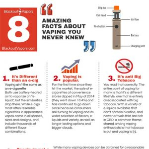 8 Facts You Didn't Know About Vaping