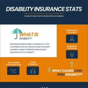 Disability Insurance Stats Infographic