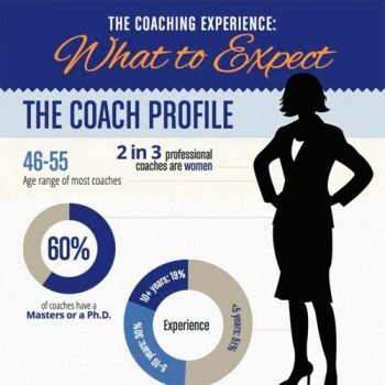 Life Coaching: What to Expect
