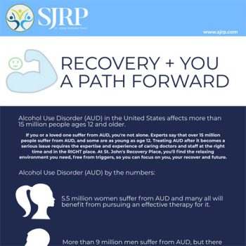 recovery-you-a-path-forward-fimg