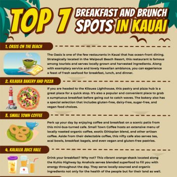 Top 7 Breakfast and Brunch Spots in Kauai