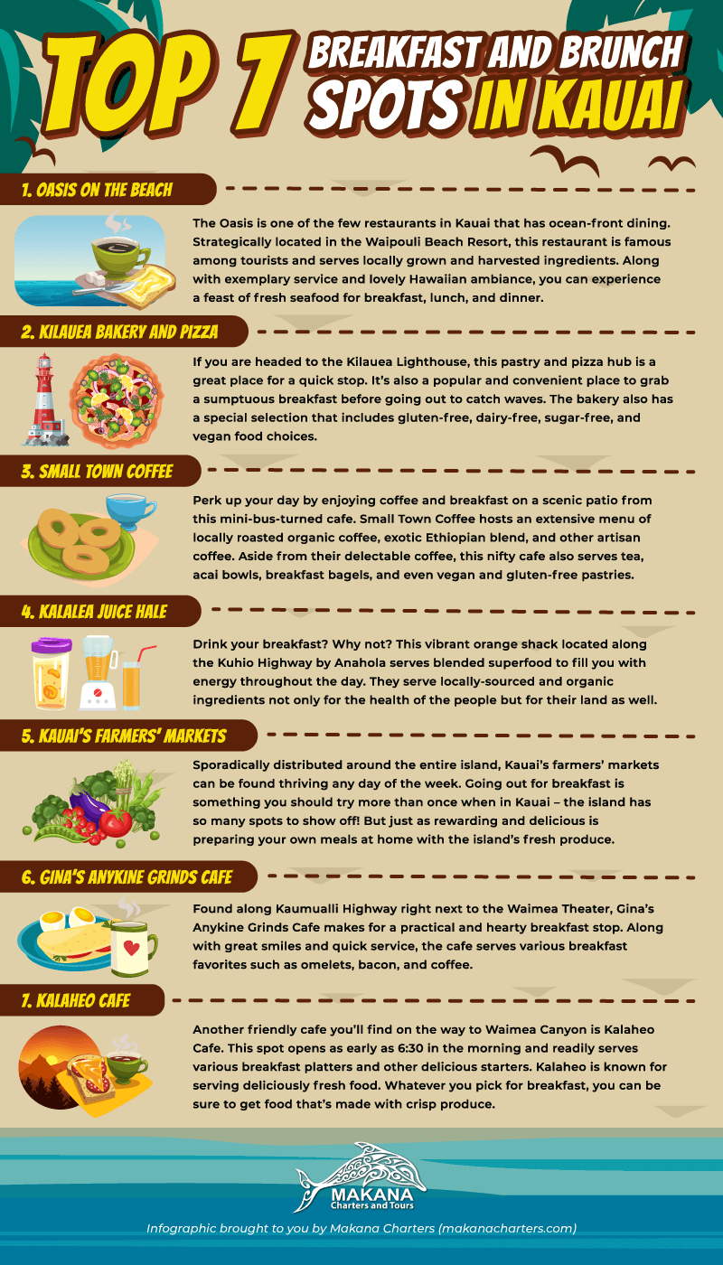 Top 7 Breakfast and Brunch Spots in Kauai