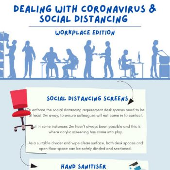 Dealing With Coronavirus in The Workplace