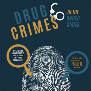 Drug Crimes In The United States