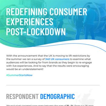 Redefining Consumer Experiences Post-Lockdown