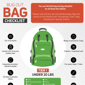 Survival Bug Out Bag Checklist