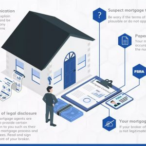 How to Identify an Unlicensed Mortgage Company