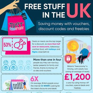 How to Save Money by Using Vouchers, Freebies & Discount Codes?