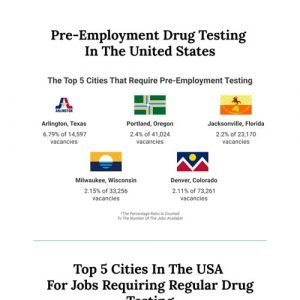 Pre-Employment Drug Testing in US