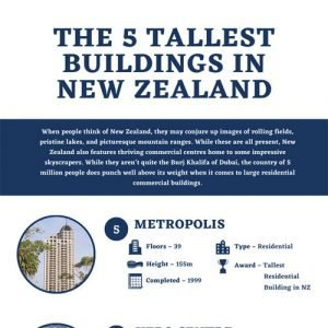 The 5 Tallest Buildings in New Zealand