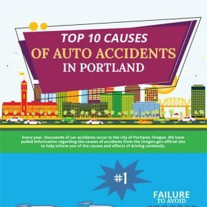 Top 10 Causes of Auto Accidents in Portland