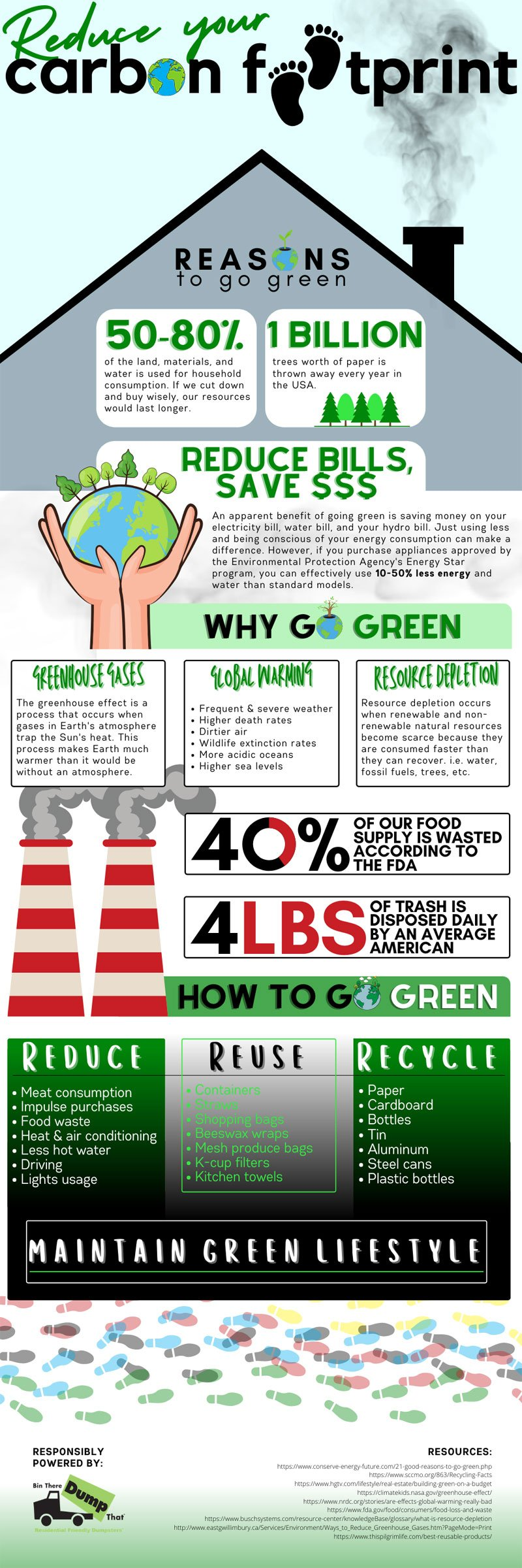 Steps You Can Take To Reduce Your Carbon Footprint