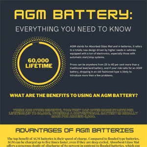 AGM Battery: Everything you Need to Know