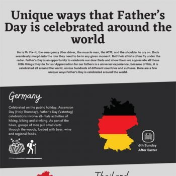 How Father's Day is Celebrated Around the World