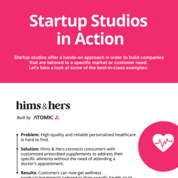 Startup Studios in Action
