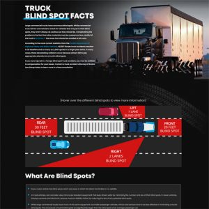 Truck Blind Spots to Keep You Safe on the Road
