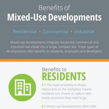 Benefits of Mixed-Use Development