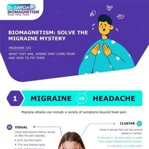 Biomagnetism: Solve the Migraine Mystery