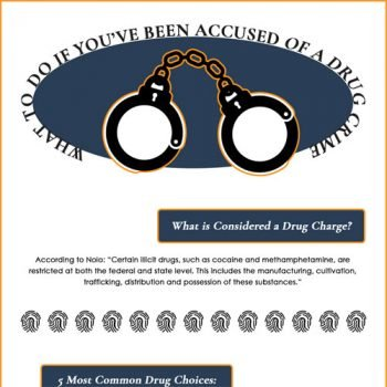 What to do if You're Been Accused of a Drug Crime